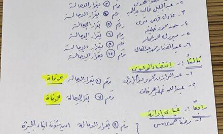 جنايات جنوب الجيزة تقضي ببراءة عبدالغفار السلاموني من قضية فساد القمح الكبرى